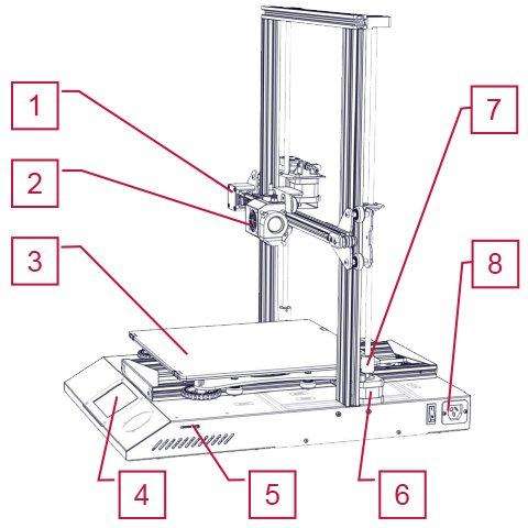 CR-10s Pro 3d printer - Componenti